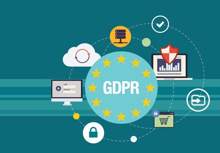 Γενικός Κανονισμός Προστασίας Δεδομένων (GDPR)